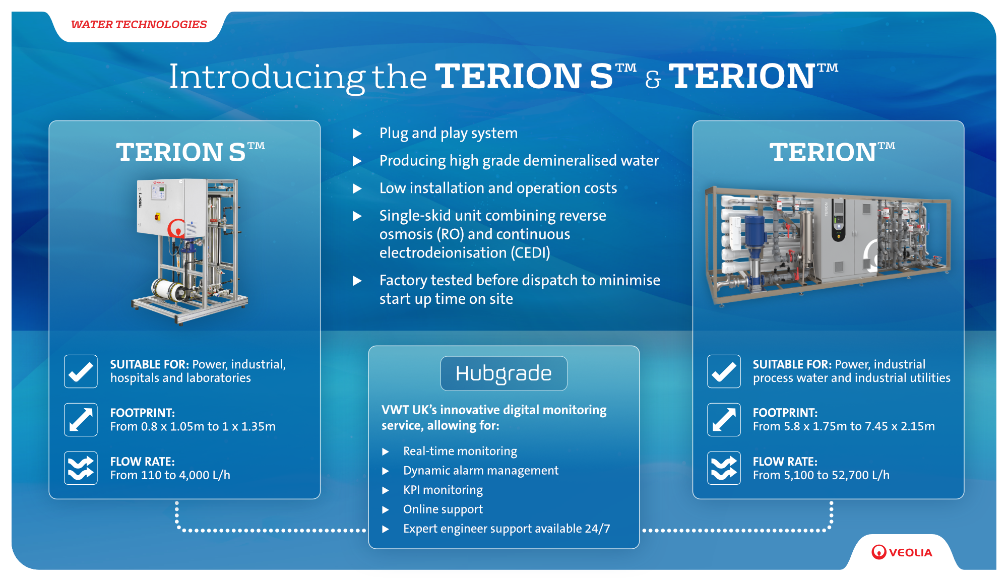 Veolia_Terion_preview4 (1)